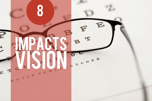 8. Stress Impacts Vision