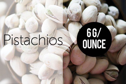 13. Pistachios (1 Ounce): About 6g of Protein