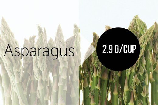2. Asparagus (1 Cup Raw): About 2.95g of Protein