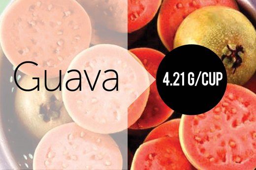 1. Guava (1 Cup): About 4.21g of Protein