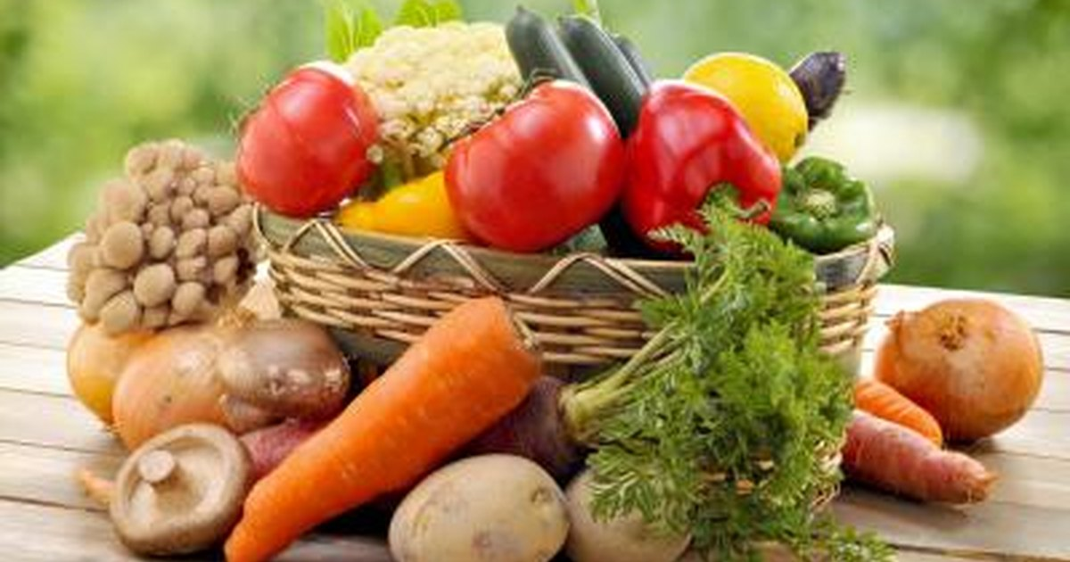 What Foods To Eat When On Coumadin