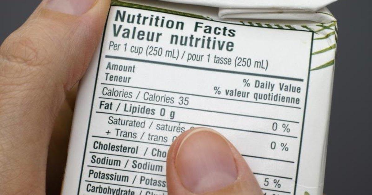 Calories and fat grams lie