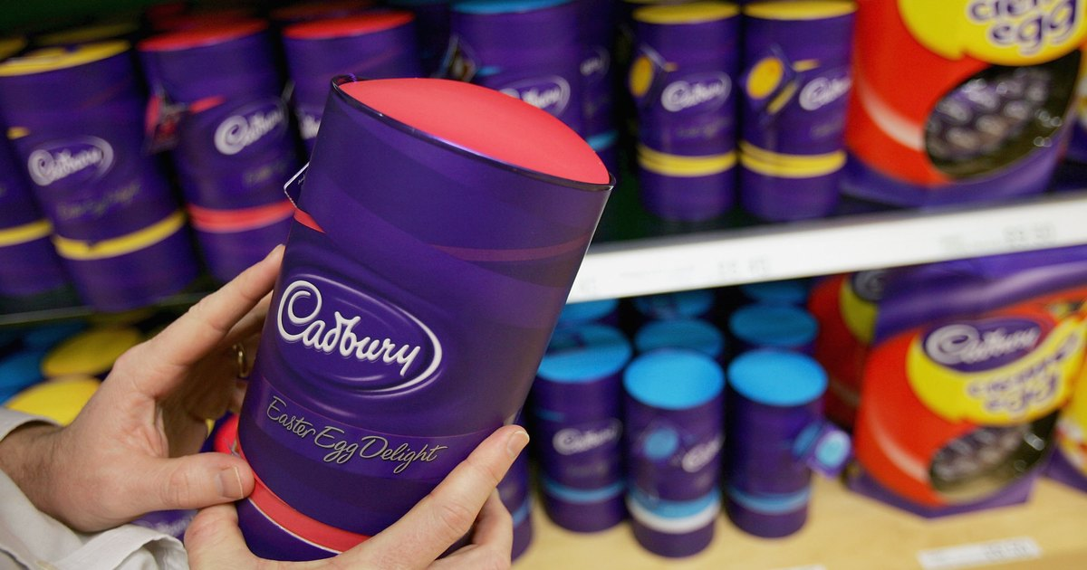 sources of finance cadbury s