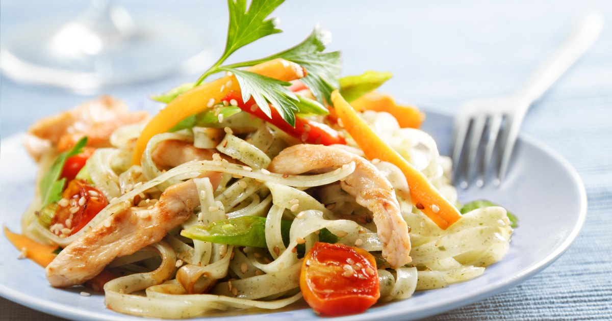 Macronutrient Ratios in a Diet