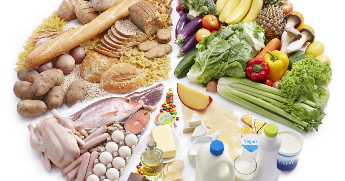 the recommendations of the food and nutrition board for weight loss and diet Stanford introduction to food and health from  sense of all the conflicting food/nutrition information we are  personal weight loss plan.
