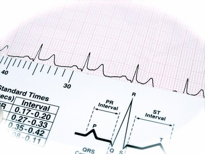 Early Signs of Heart Problems
