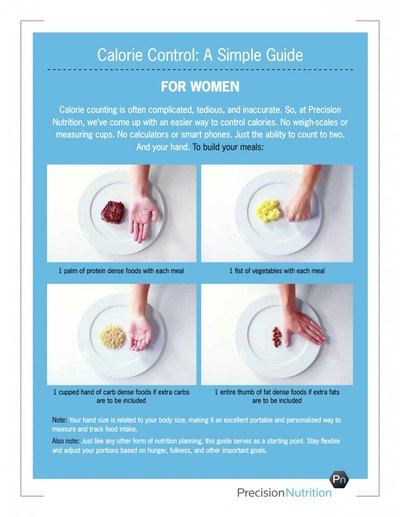Ladies, here's what you need to measure portions.