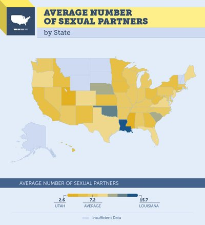 Here's where people have the most and least amount of sexual partners in America.