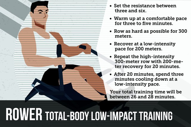 Rowing machines offer full-body benefits due to your upper-body muscles working with the legs.