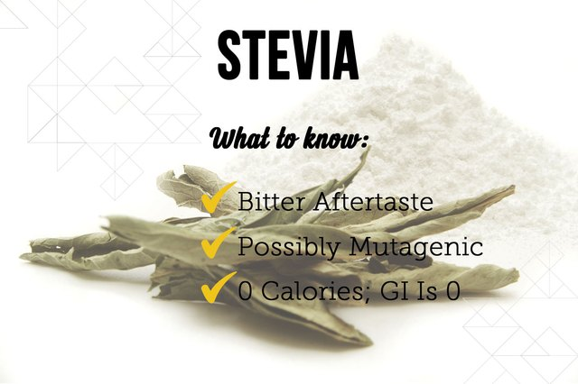Getty Images - Stevia