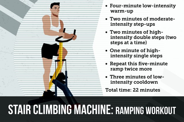 Stair climbing machines offer one of the most time-efficient cardiovascular workouts.