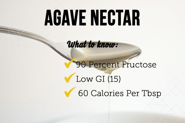 Getty Images - Agave Nectar