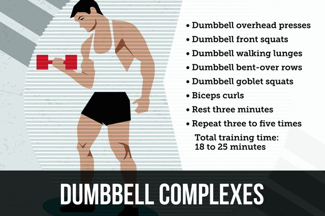 Dumbbell complexes are a great metabolic conditioning method when you're traveling or in a time crunch.