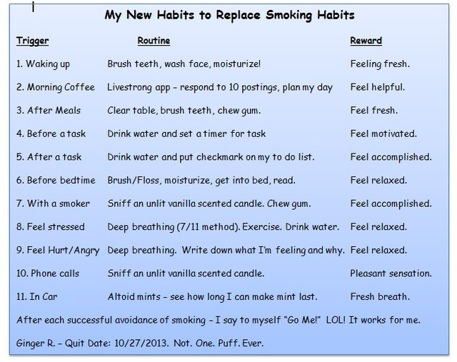 Ginger R. used the Habit Cycle to help her quit smoking.