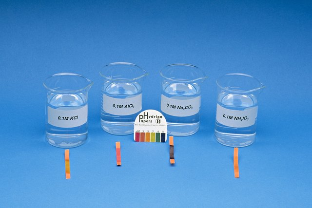 pH strips testing the acidity or alkalinity of different types of water.