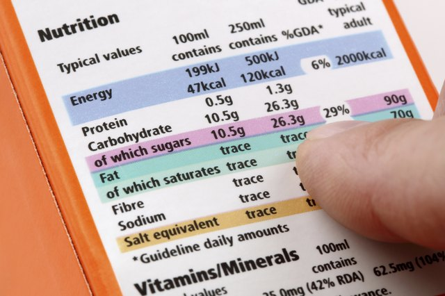 Look for ingredients on the nutrition facts label.