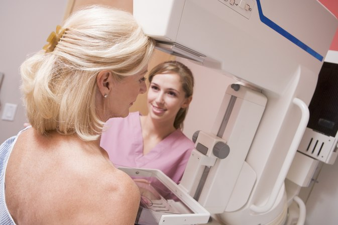 Early Warning Signs of Inflammatory Breast Cancer