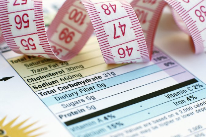 How to Calculate Nutrition Goals for Weight Loss ...