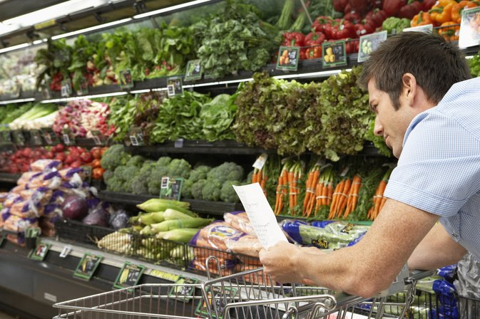 Healthy Grocery Store List