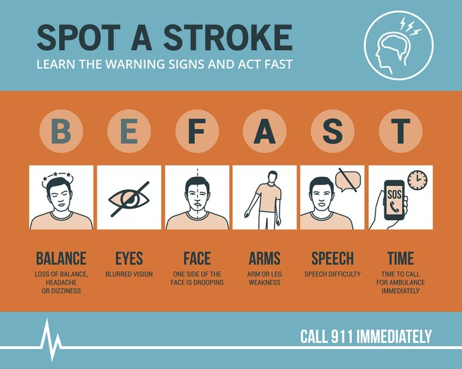 Early Signs of Impending Stroke