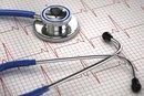Excessive Magnesium & Heart PVCs
