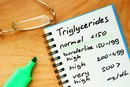How to Tell If High Cholesterol Is Hereditary?