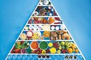 Zone Diet: Guide to Food Blocks
