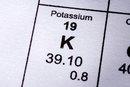 Tachycardia & Potassium