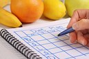 Types of Jobs As a Nutritionist