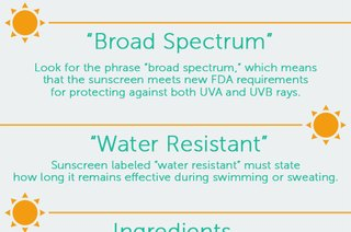 7 Things Everyone Should Know About Sunscreen