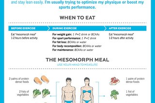 Everything You Need to Know About Workout Nutrition (Infographic)