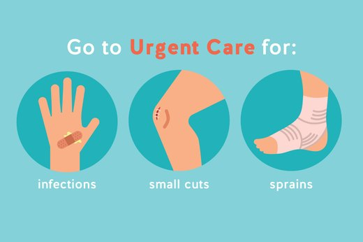 2. When to Consider Urgent Care