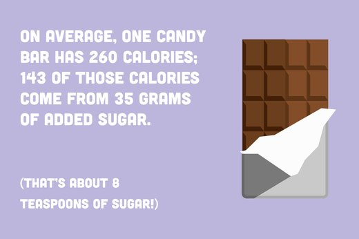 5. Candy Bars