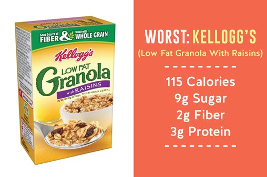 10. WORST: Kellogg's Low Fat Granola With Raisins