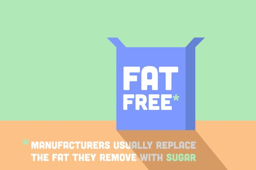 3. Fat-Free Foods