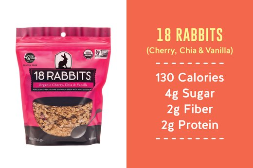 2. BEST: 18 Rabbits (Cherry, Chia & Vanilla)
