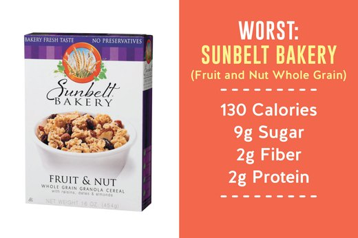 8. WORST: Sunbelt Bakery (Fruit & Nut Whole Grain)