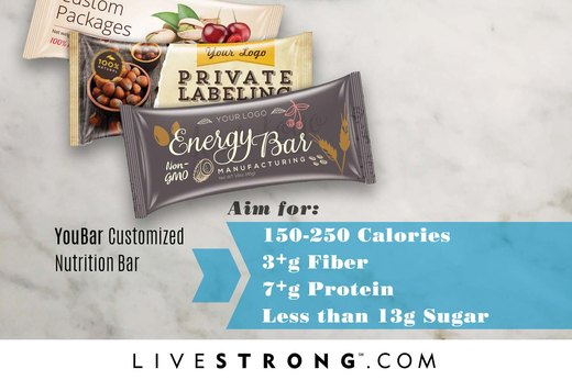 BEST: YouBar Customized Nutrition Bar