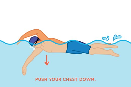 7. Push Your Chest Down