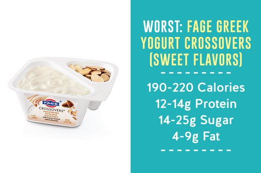 1. WORST: Fage Greek Yogurt Crossovers (Sweet Flavors)