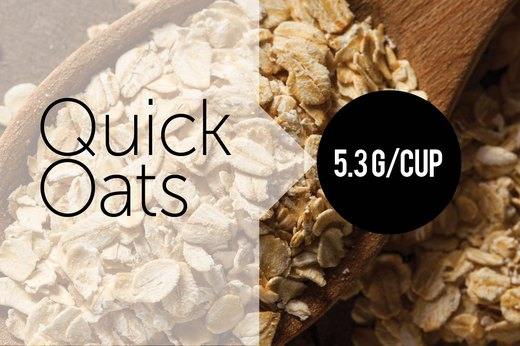 8. Regular Quick Oats (½ c Dry or 1 Cup Cooked): About 5.33g of Protein
