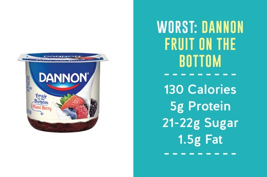 3. WORST: Dannon Fruit on the Bottom