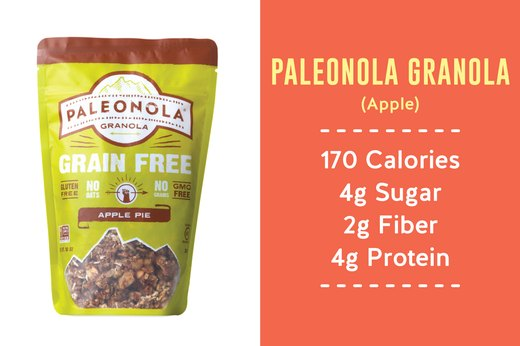 BEST: Paleonola Granola (Apple Pie)